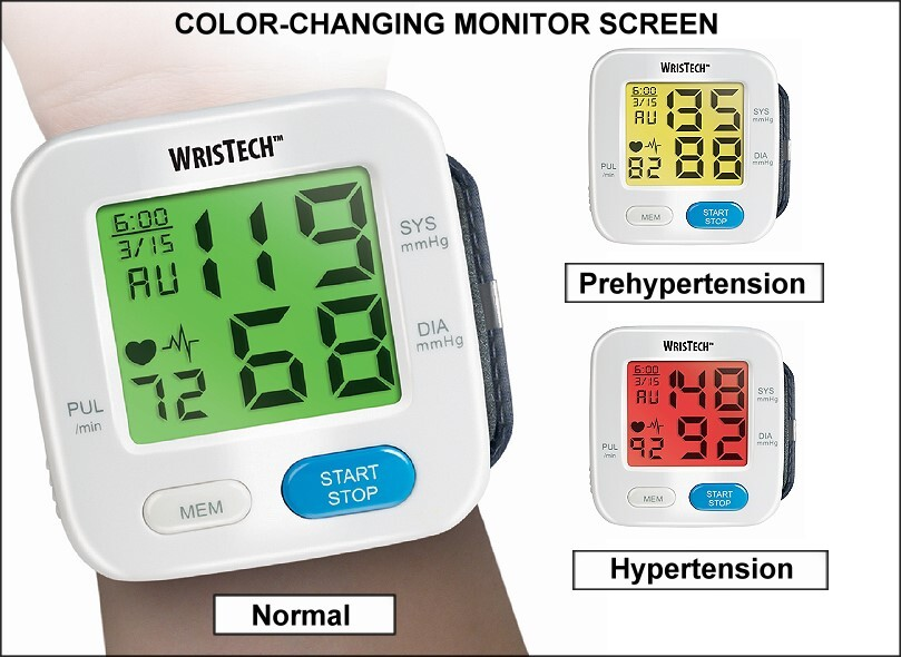 color changing blood pressure monitor for wrist