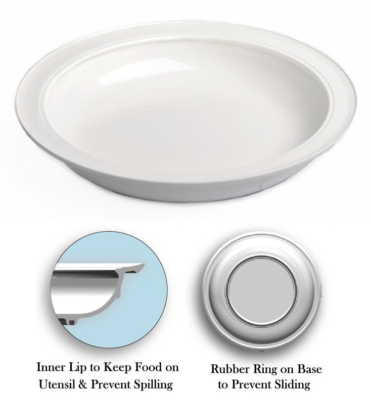 White Inner Lip Plate Stop Food Spilling