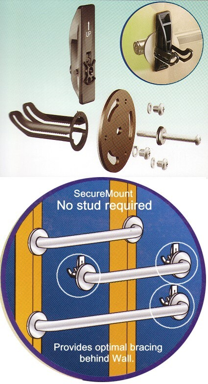 secure mount anchor system