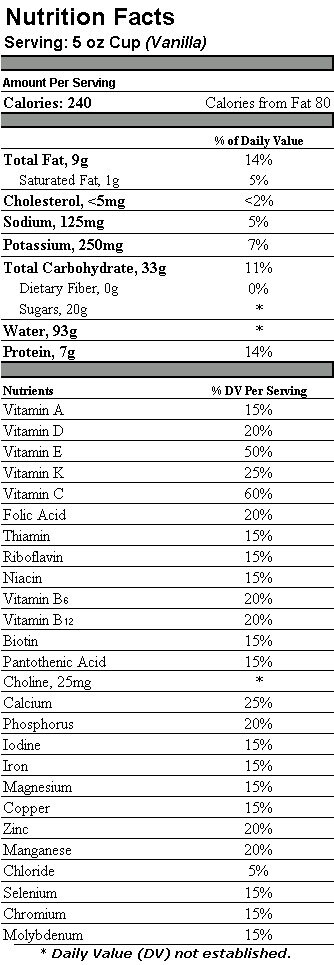 Boost Pudding Nutrition Facts